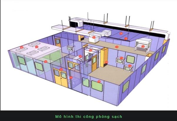 Mô hình thi công phòng sạch