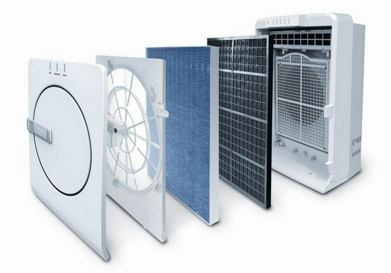 Hệ thống lọc khí